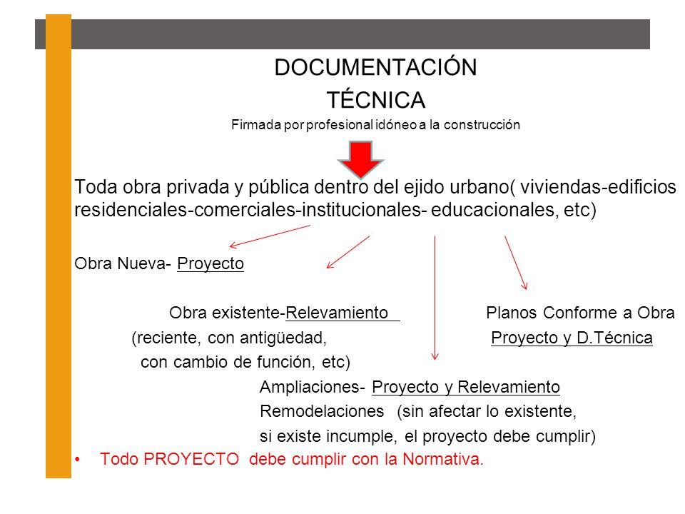 DOCUMENTACIÓN TÉCNICA Firmada por profesional idóneo a la construcción Toda obra privada y pública dentro del ejido urbano( viviendas-edificios reside