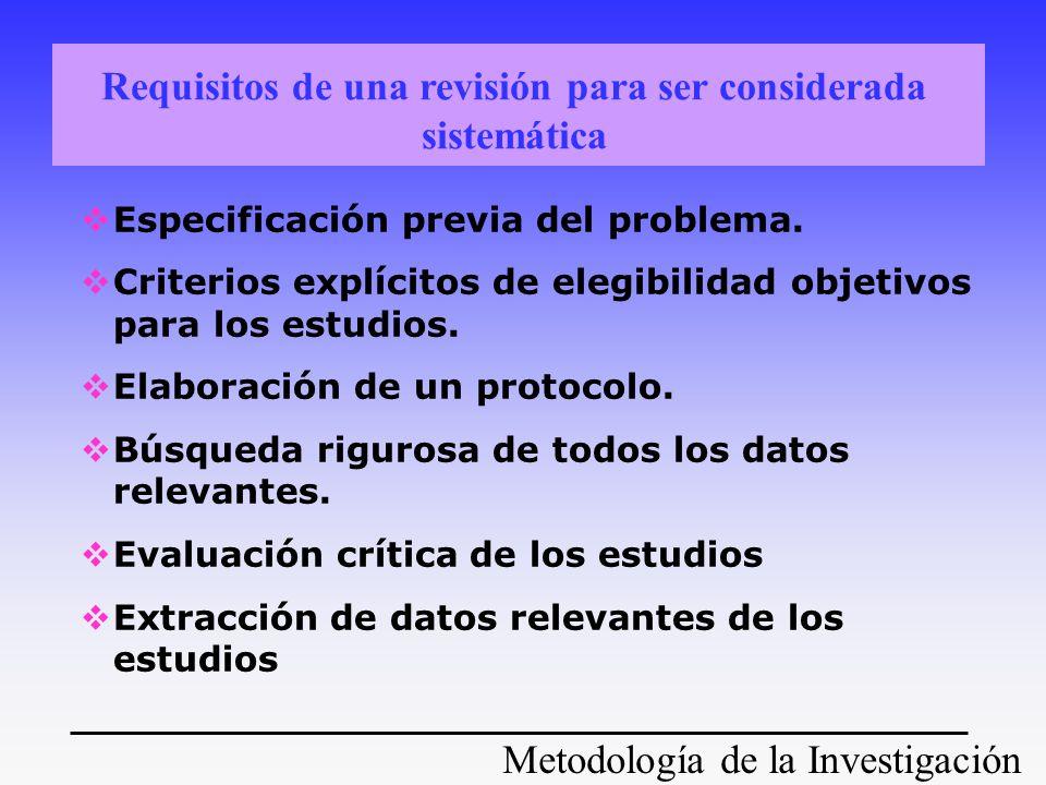 Metodología de la Investigación Especificación previa del problema. Criterios explícitos de elegibilidad objetivos para los estudios. Elaboración de u