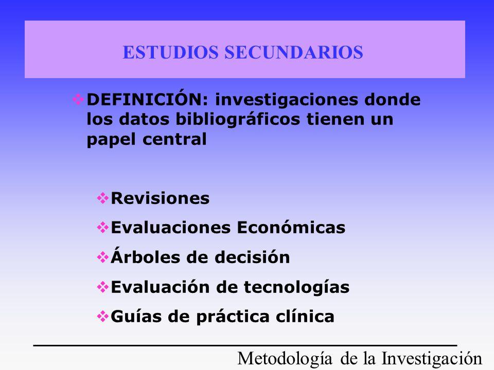 Metodología de la Investigación DEFINICIÓN: investigaciones donde los datos bibliográficos tienen un papel central Revisiones Evaluaciones Económicas