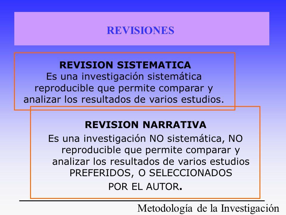 Metodología de la Investigación REVISION SISTEMATICA Es una investigación sistemática reproducible que permite comparar y analizar los resultados de v
