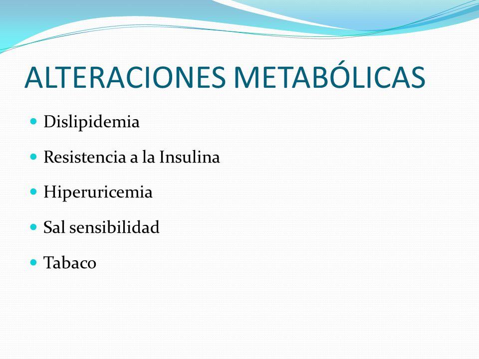 Dislipidemia Resistencia a la Insulina Hiperuricemia Sal sensibilidad Tabaco