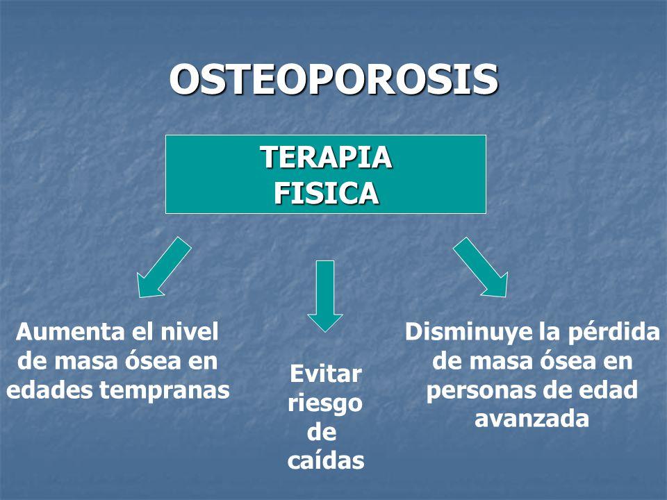 OSTEOPOROSIS TERAPIA FISICA Aumenta el nivel de masa ósea en edades tempranas Disminuye la pérdida de masa ósea en personas de edad avanzada Evitar ri