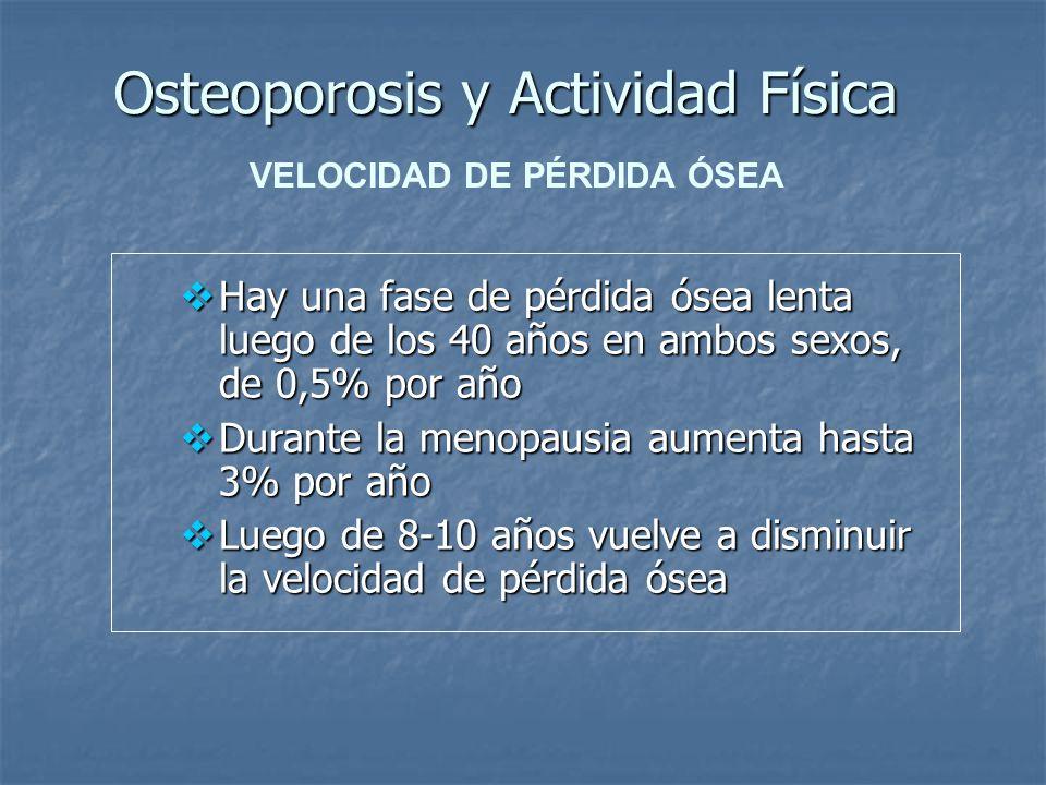 Osteoporosis y Actividad Física Hay una fase de pérdida ósea lenta luego de los 40 años en ambos sexos, de 0,5% por año Hay una fase de pérdida ósea l