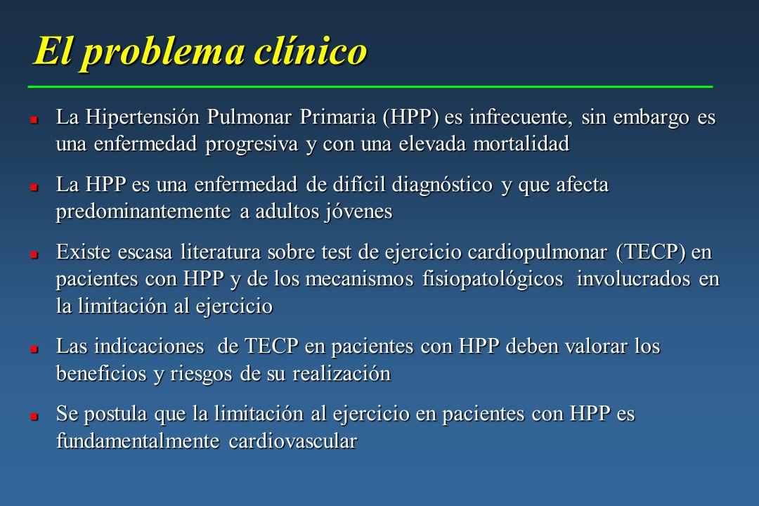 El problema clínico El problema clínico n La Hipertensión Pulmonar Primaria (HPP) es infrecuente, sin embargo es una enfermedad progresiva y con una e
