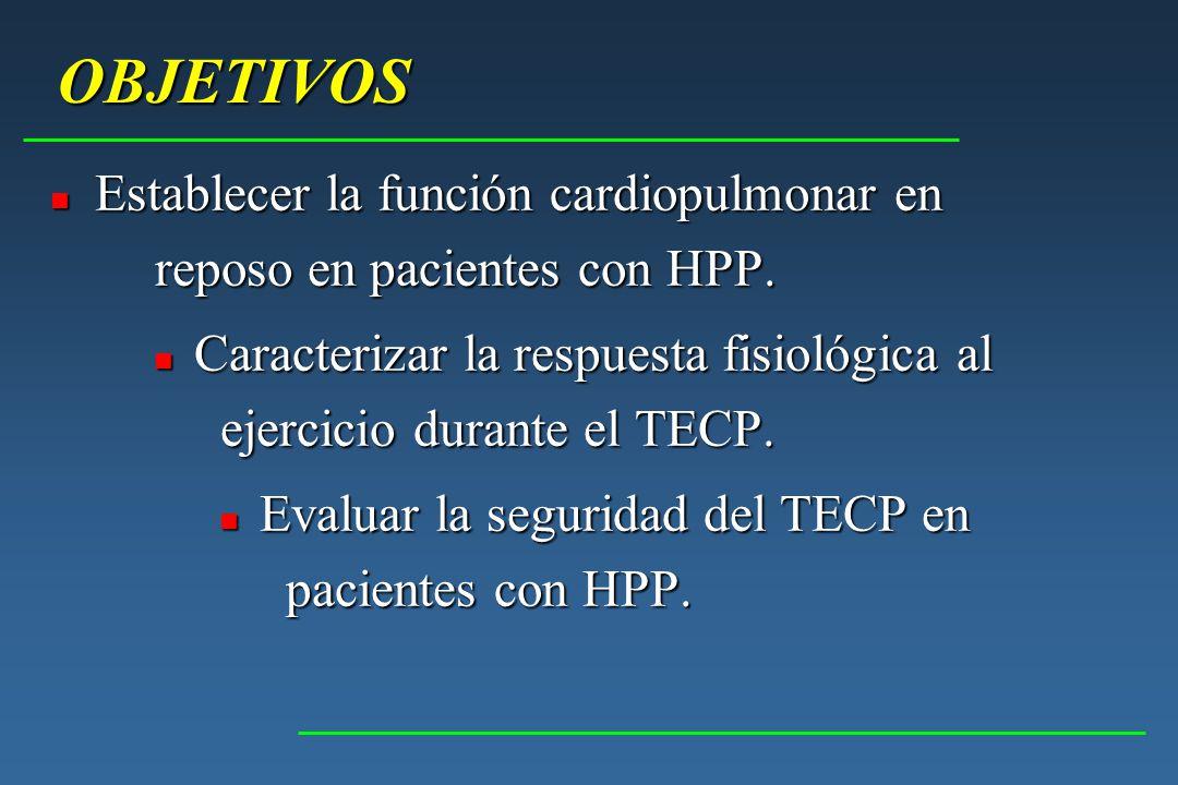 METODOLOGIA METODOLOGIA n Todos los pacientes incluidos en el estudio se encontraban en evaluación para trasplante cardiopulmonar n El diagnóstico de HPP se estableció a partir de los siguientes criterios: n PAP media > 25 mmHg n Ausencia de enfermedad cardíaca adquirida o congénita, enfermedades respiratorias clínicamente significativas, enfermedades del tejido conectivo e hipertensión pulmonar crónica tromboembólica n Todos los pacientes realizaron estudios de función pulmonar completos y test de caminata de 6 minutos n En todos los pacientes se realizó cateterismo cardíaco derecho con mediciones hemodinámicas n El TECP se realizó en aquellos pacientes que no presentaron desaturación durante el test de caminata de 6 minutos (17)