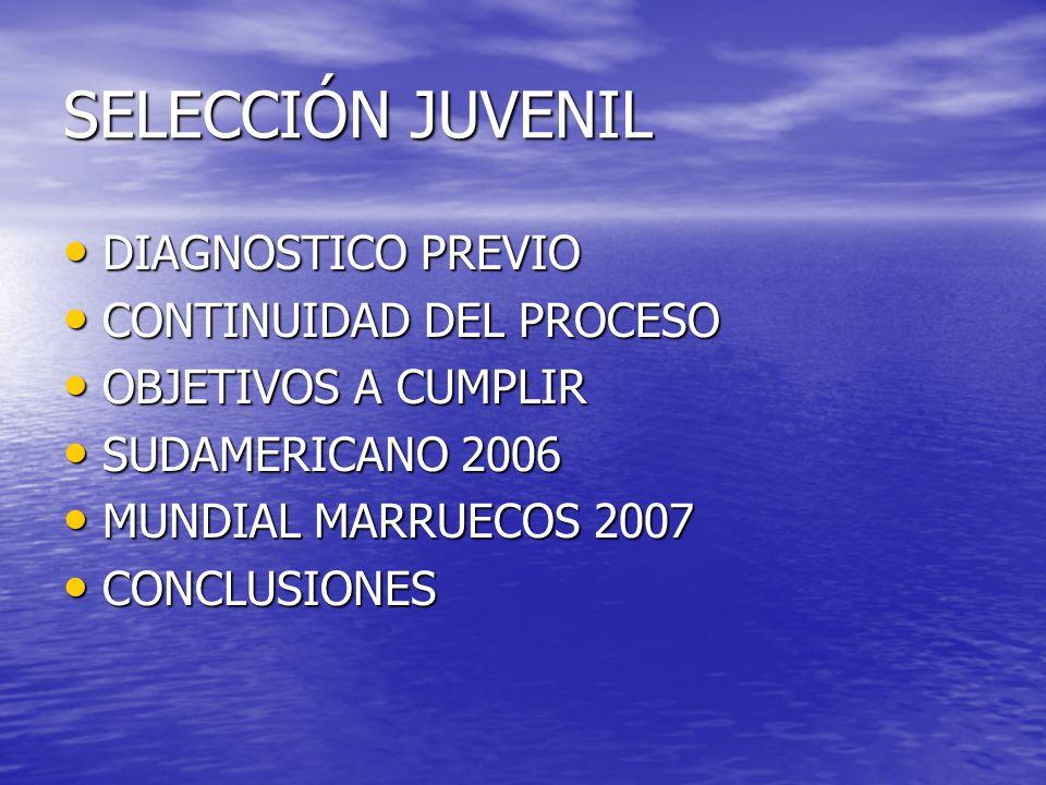 DIAGNOSTICO PREVIO DIAGNOSTICO PREVIO CONTINUIDAD DEL PROCESO CONTINUIDAD DEL PROCESO OBJETIVOS A CUMPLIR OBJETIVOS A CUMPLIR SUDAMERICANO 2006 SUDAMERICANO 2006 MUNDIAL MARRUECOS 2007 MUNDIAL MARRUECOS 2007 CONCLUSIONES CONCLUSIONES