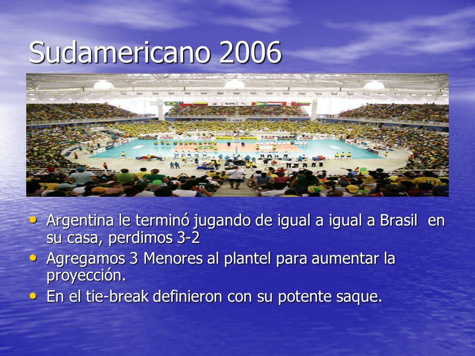 Sudamericano 2006 Argentina le terminó jugando de igual a igual a Brasil en su casa, perdimos 3-2 Argentina le terminó jugando de igual a igual a Brasil en su casa, perdimos 3-2 Agregamos 3 Menores al plantel para aumentar la proyección.