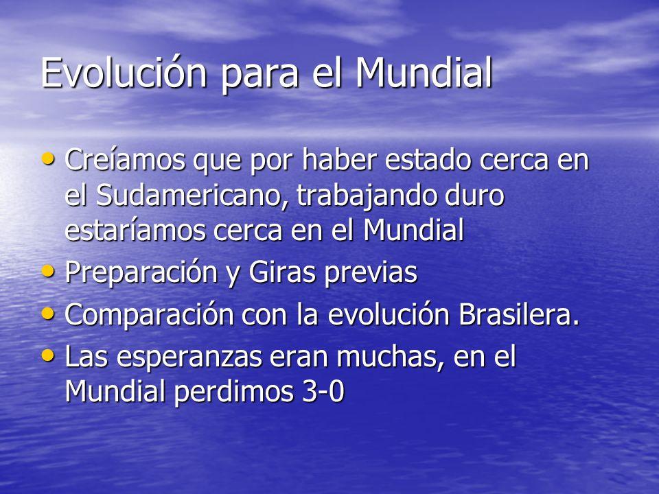 Evolución para el Mundial Creíamos que por haber estado cerca en el Sudamericano, trabajando duro estaríamos cerca en el Mundial Creíamos que por haber estado cerca en el Sudamericano, trabajando duro estaríamos cerca en el Mundial Preparación y Giras previas Preparación y Giras previas Comparación con la evolución Brasilera.
