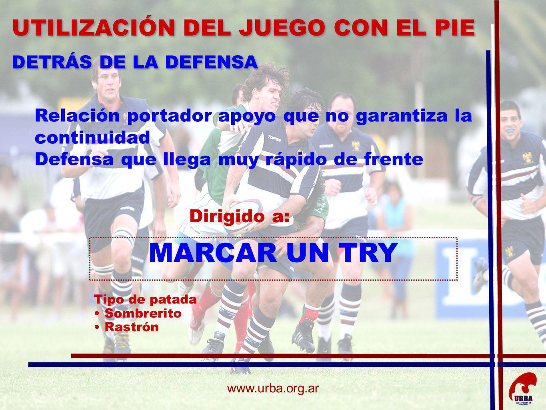 www.urba.org.ar Relación portador apoyo que no garantiza la continuidad Defensa que llega muy rápido de frente Dirigido a: MARCAR UN TRY Tipo de patad