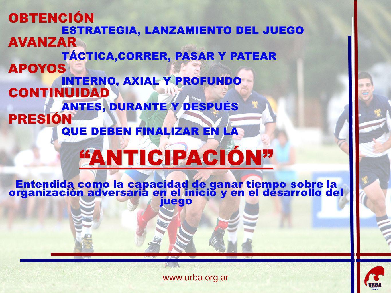 www.urba.org.ar OBTENCIÓN ESTRATEGIA, LANZAMIENTO DEL JUEGO AVANZAR TÁCTICA,CORRER, PASAR Y PATEAR APOYOS INTERNO, AXIAL Y PROFUNDO CONTINUIDAD ANTES, DURANTE Y DESPUÉS PRESIÓN QUE DEBEN FINALIZAR EN LAANTICIPACIÓN Entendida como la capacidad de ganar tiempo sobre la organización adversaria en el inicio y en el desarrollo del juego