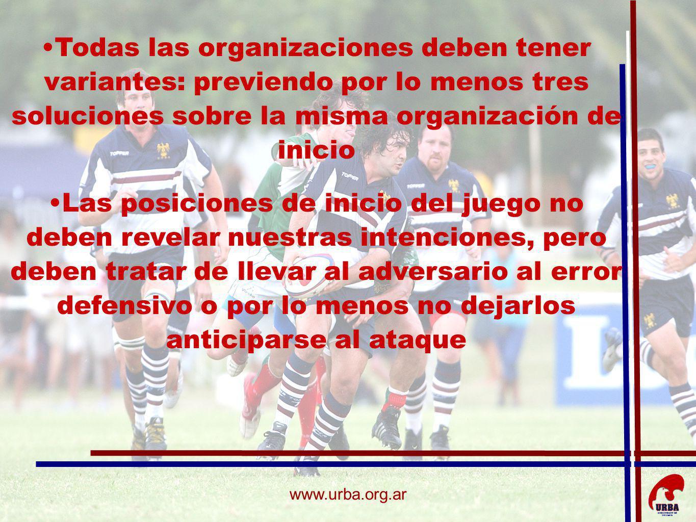 www.urba.org.ar Todas las organizaciones deben tener variantes: previendo por lo menos tres soluciones sobre la misma organización de inicio Las posic