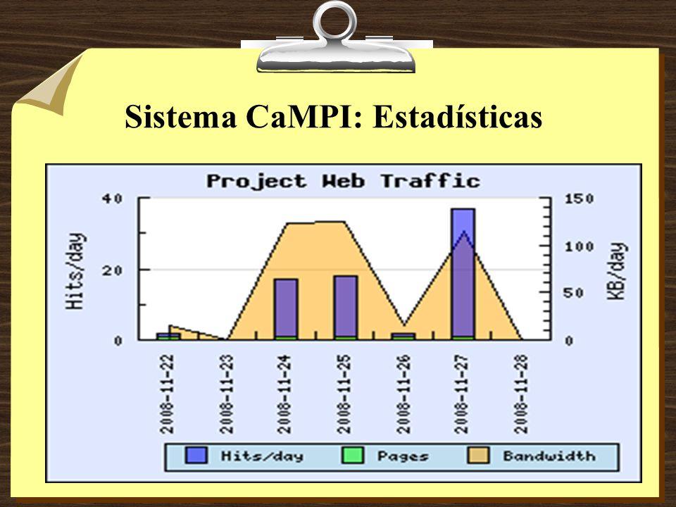 Sistema CaMPI: Estadísticas