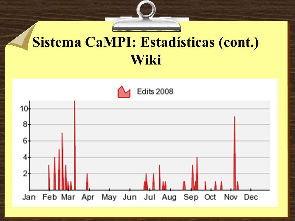 Sistema CaMPI: Estadísticas (cont.) Wiki