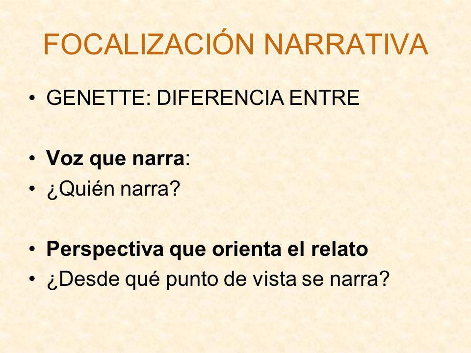 FOCALIZACIÓN NARRATIVA GENETTE: DIFERENCIA ENTRE Voz que narra: ¿Quién narra? Perspectiva que orienta el relato ¿Desde qué punto de vista se narra?
