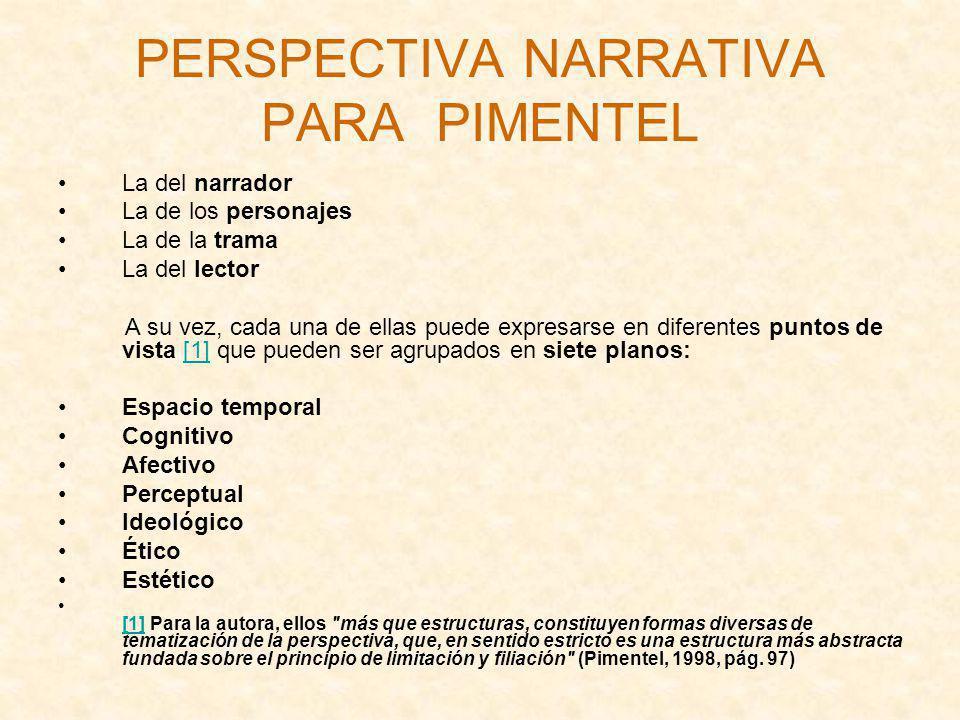La perspectiva del narrador Teoría de FOCALIZACIÓN (Genette) Elección narrativa que hace el narrador desde: Su propia perspectiva.