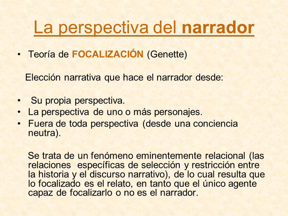 La perspectiva del narrador Teoría de FOCALIZACIÓN (Genette) Elección narrativa que hace el narrador desde: Su propia perspectiva. La perspectiva de u