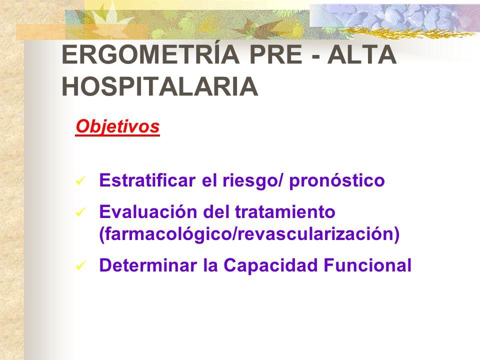 ERGOMETRÍA PRE - ALTA HOSPITALARIA Objetivos Estratificar el riesgo/ pronóstico Evaluación del tratamiento (farmacológico/revascularización) Determina