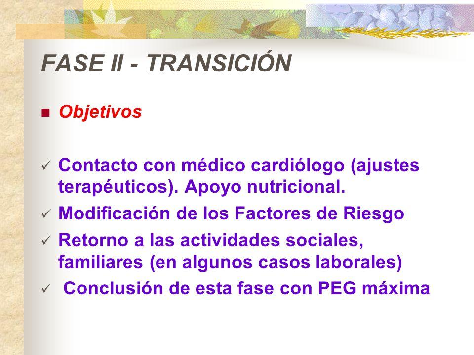FASE II - TRANSICIÓN Objetivos Contacto con médico cardiólogo (ajustes terapéuticos). Apoyo nutricional. Modificación de los Factores de Riesgo Retorn