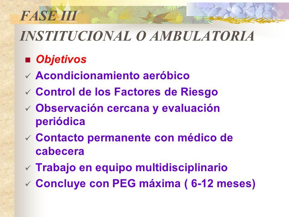 FASE III INSTITUCIONAL O AMBULATORIA Objetivos Acondicionamiento aeróbico Control de los Factores de Riesgo Observación cercana y evaluación periódica