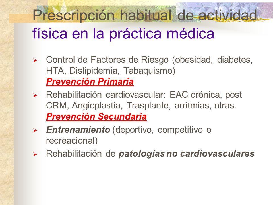 Prescripción habitual de actividad física en la práctica médica Control de Factores de Riesgo (obesidad, diabetes, HTA, Dislipidemia, Tabaquismo) Prev