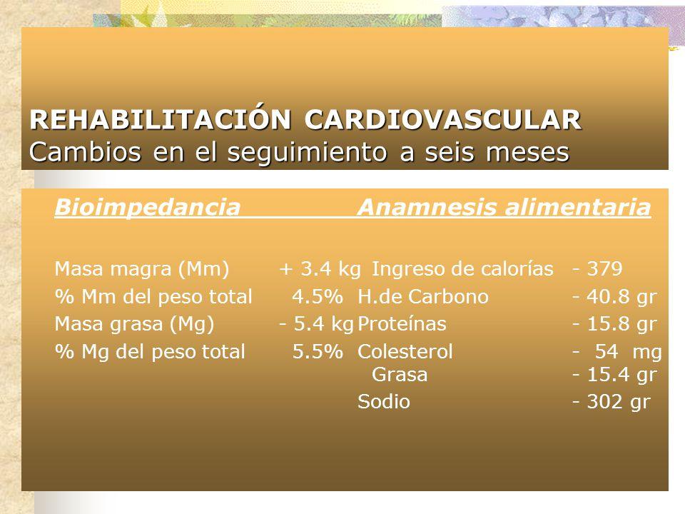 REHABILITACIÓN CARDIOVASCULAR Cambios en el seguimiento a seis meses Bioimpedancia Anamnesis alimentaria Masa magra (Mm)+ 3.4 kgIngreso de calorías- 3