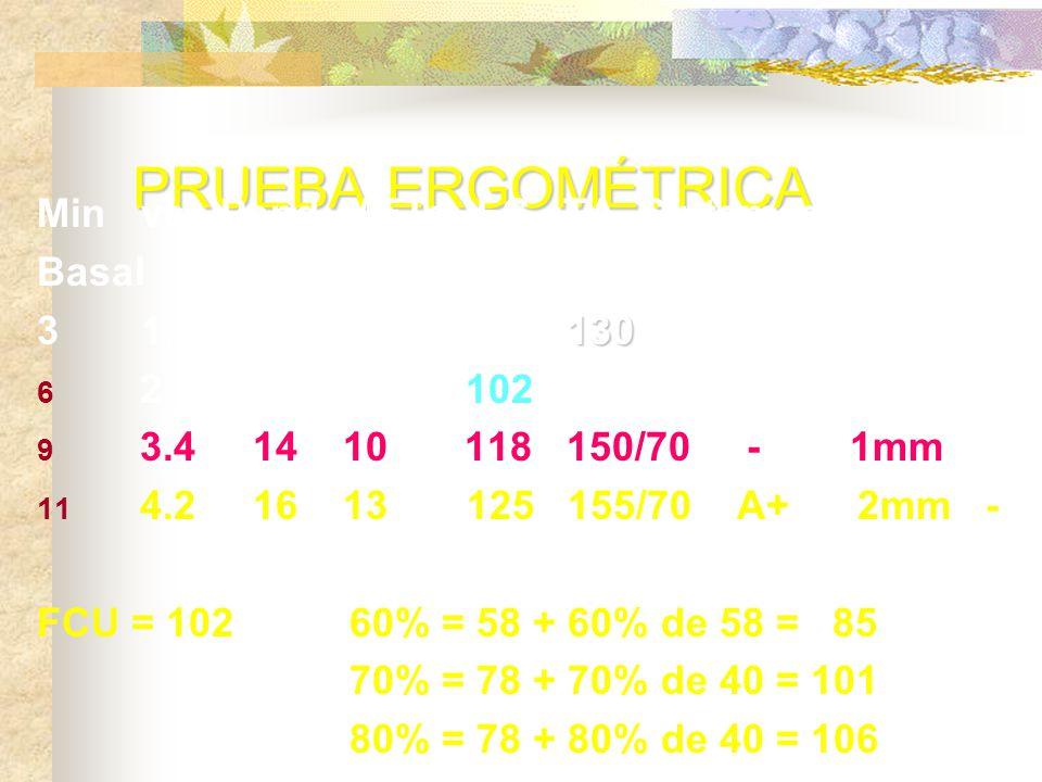 PRUEBA ERGOMÉTRICA Minvel. Pend. METs FC TA Síntomas ST Otros Basal 60 120/60- 130 31.7104.5 78 130/60 - - 6 2.5 12 7 102 140/70 - - - 9 3.4 14 10 118