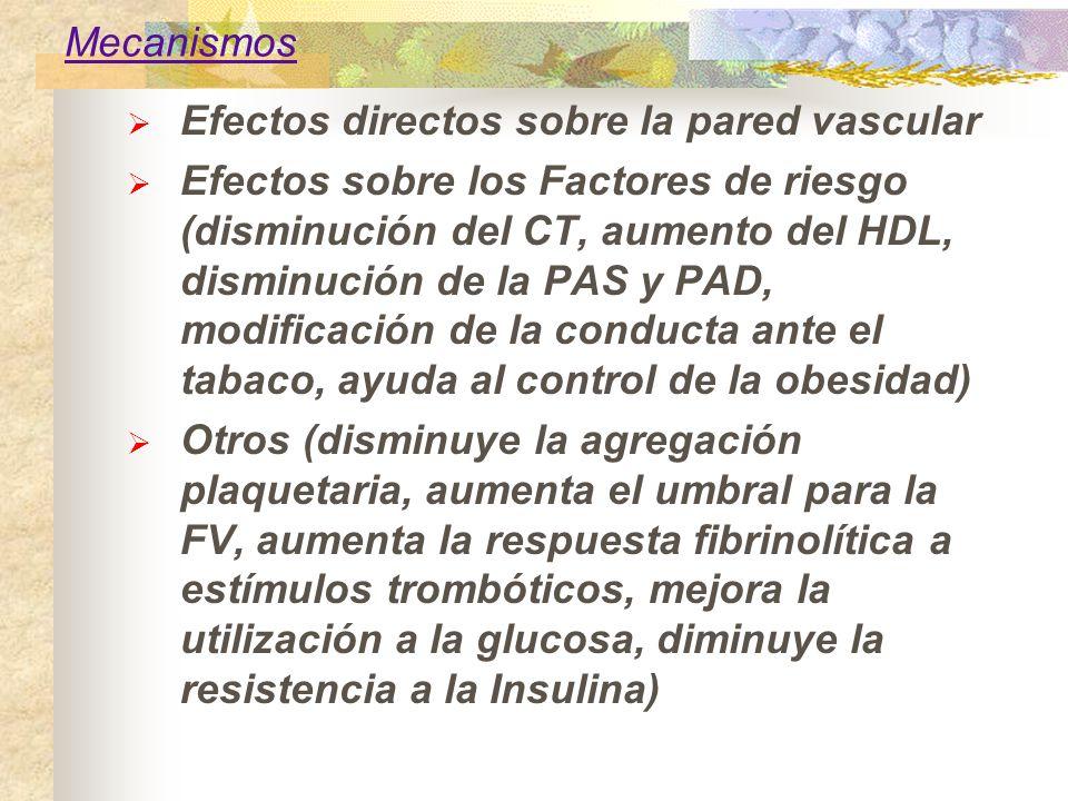 Mecanismos Efectos directos sobre la pared vascular Efectos sobre los Factores de riesgo (disminución del CT, aumento del HDL, disminución de la PAS y