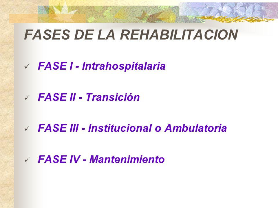 FASES DE LA REHABILITACION FASE I - Intrahospitalaria FASE II - Transición FASE III - Institucional o Ambulatoria FASE IV - Mantenimiento