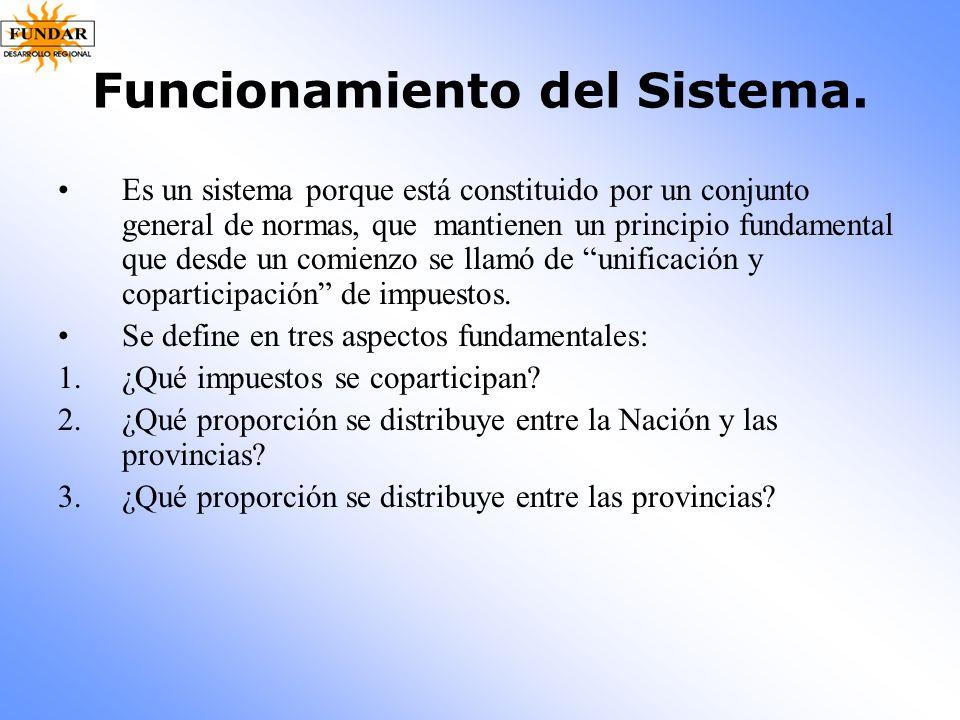 Funcionamiento del Sistema. Es un sistema porque está constituido por un conjunto general de normas, que mantienen un principio fundamental que desde