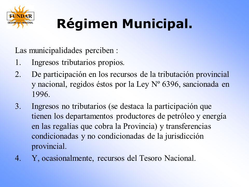 Régimen Municipal. Las municipalidades perciben : 1.Ingresos tributarios propios. 2.De participación en los recursos de la tributación provincial y na