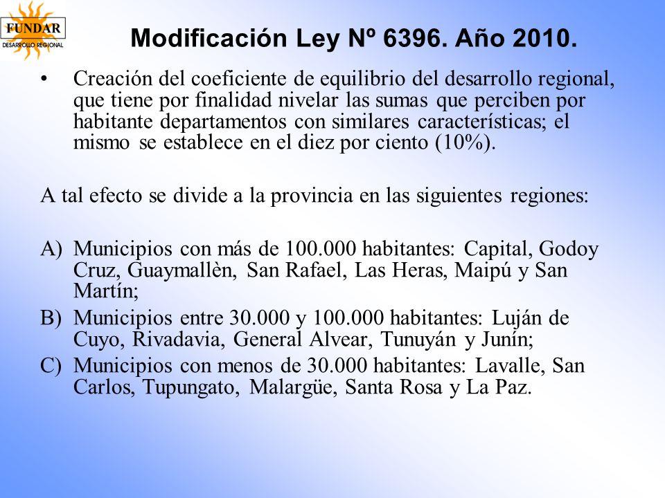 Modificación Ley Nº 6396. Año 2010. Creación del coeficiente de equilibrio del desarrollo regional, que tiene por finalidad nivelar las sumas que perc
