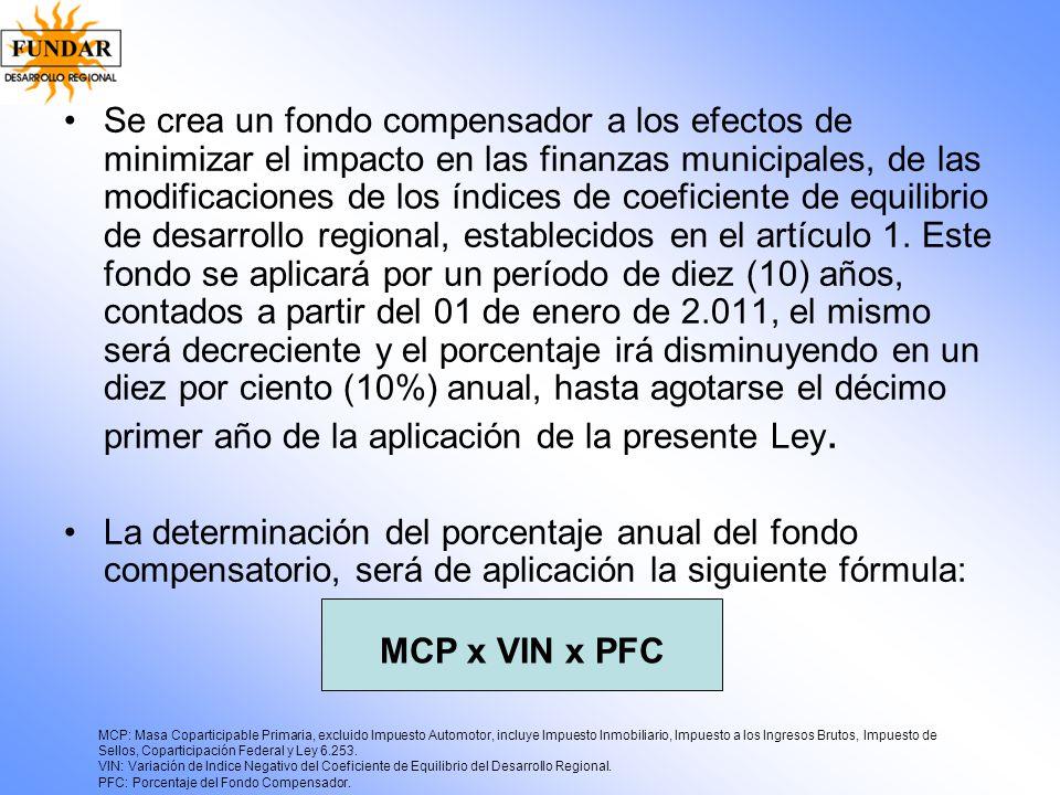 Se crea un fondo compensador a los efectos de minimizar el impacto en las finanzas municipales, de las modificaciones de los índices de coeficiente de