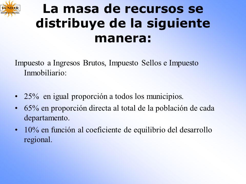 La masa de recursos se distribuye de la siguiente manera: Impuesto a Ingresos Brutos, Impuesto Sellos e Impuesto Inmobiliario: 25% en igual proporción
