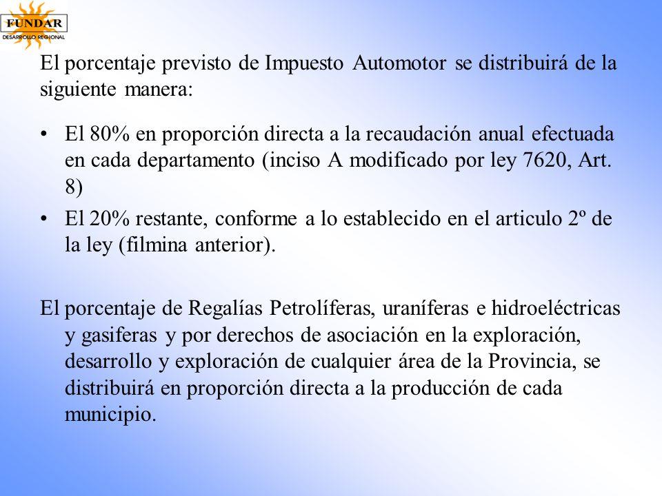 El porcentaje previsto de Impuesto Automotor se distribuirá de la siguiente manera: El 80% en proporción directa a la recaudación anual efectuada en c
