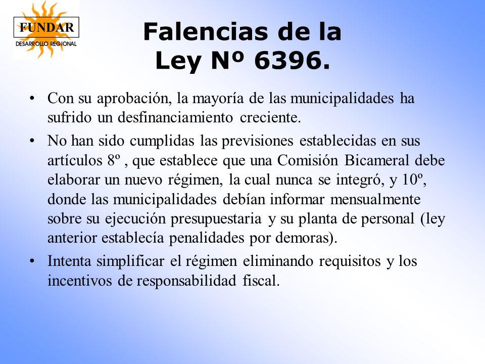 Falencias de la Ley Nº 6396. Con su aprobación, la mayoría de las municipalidades ha sufrido un desfinanciamiento creciente. No han sido cumplidas las