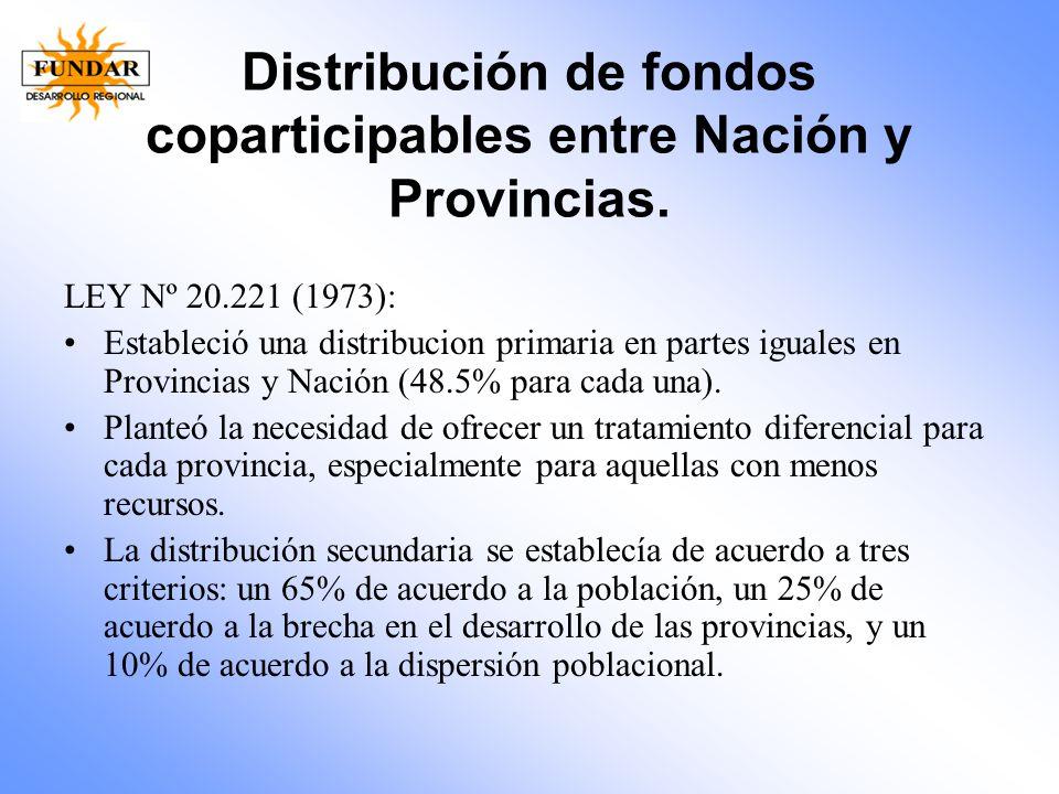 Distribución de fondos coparticipables entre Nación y Provincias. LEY Nº 20.221 (1973): Estableció una distribucion primaria en partes iguales en Prov