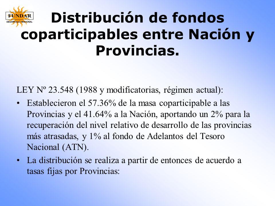 Distribución de fondos coparticipables entre Nación y Provincias. LEY Nº 23.548 (1988 y modificatorias, régimen actual): Establecieron el 57.36% de la