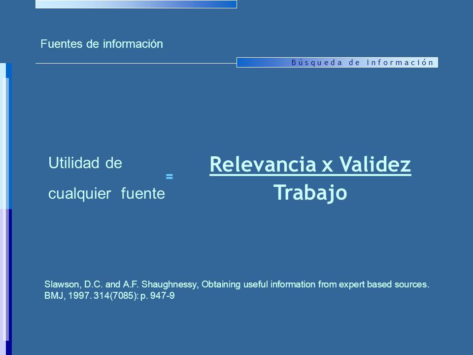 B ú s q u e d a d e I n f o r m a c i ó n Fuentes de información Utilidad de cualquier fuente Relevancia x Validez Trabajo Slawson, D.C.
