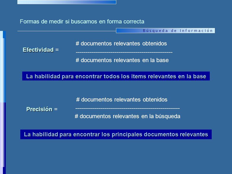 B ú s q u e d a d e I n f o r m a c i ó n Formas de medir si buscamos en forma correcta # documentos relevantes obtenidos -------------------------------------------------- # documentos relevantes en la base Precisión Precisión = # documentos relevantes obtenidos ------------------------------------------------------ # documentos relevantes en la búsqueda Efectividad Efectividad = La habilidad para encontrar los principales documentos relevantes La habilidad para encontrar todos los items relevantes en la base