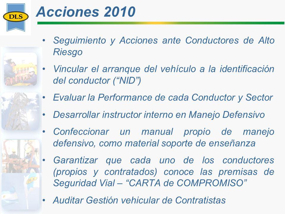 Acciones 2010 Seguimiento y Acciones ante Conductores de Alto Riesgo Vincular el arranque del vehículo a la identificación del conductor (NID) Evaluar