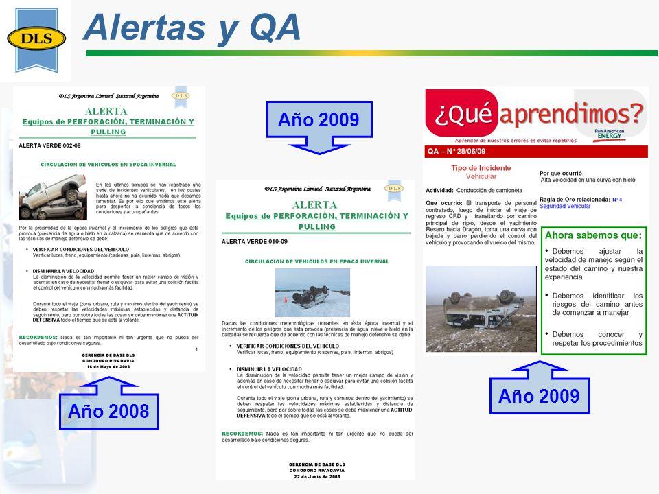 Alertas y QA Año 2008 Año 2009