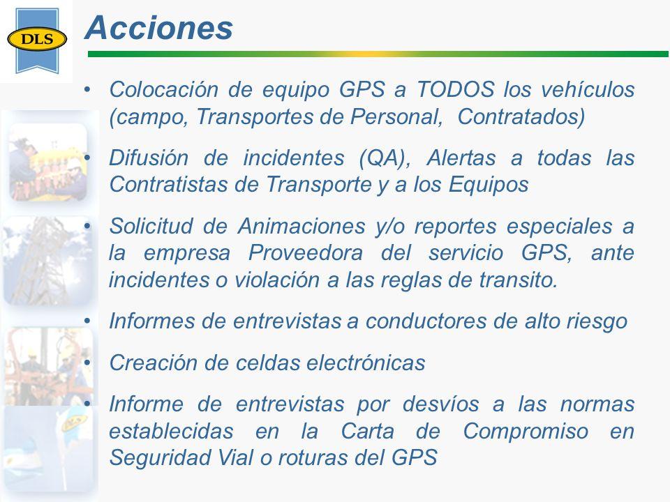 Acciones Colocación de equipo GPS a TODOS los vehículos (campo, Transportes de Personal, Contratados) Difusión de incidentes (QA), Alertas a todas las Contratistas de Transporte y a los Equipos Solicitud de Animaciones y/o reportes especiales a la empresa Proveedora del servicio GPS, ante incidentes o violación a las reglas de transito.