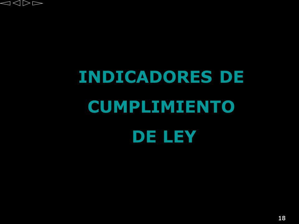 18 INDICADORES DE CUMPLIMIENTO DE LEY