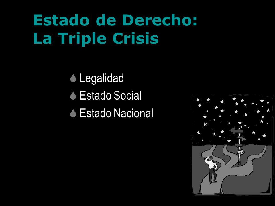Estado de Derecho: La Triple Crisis Legalidad Estado Social Estado Nacional