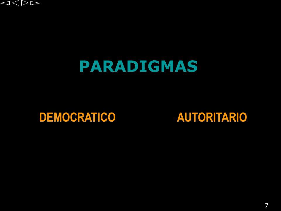7 DEMOCRATICOAUTORITARIO PARADIGMAS