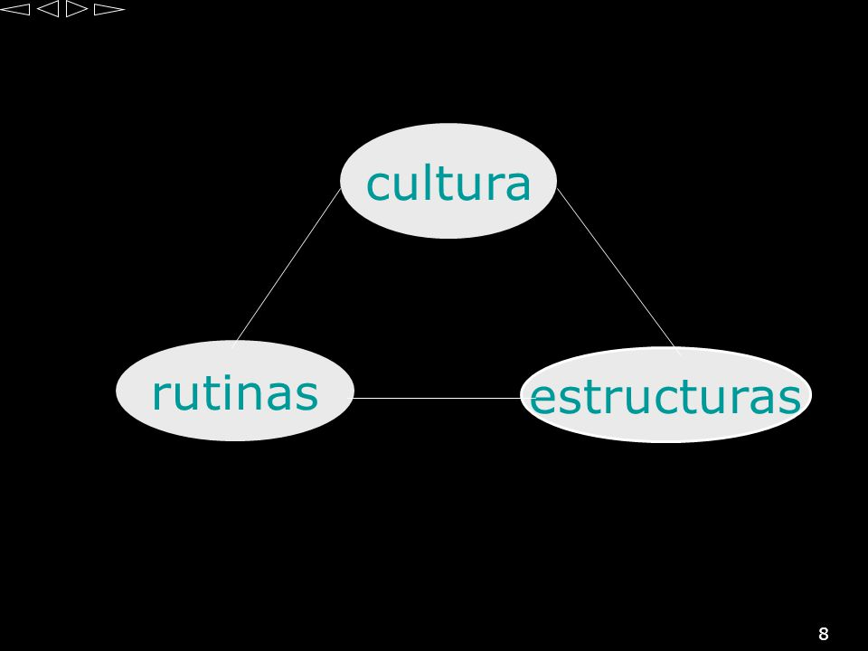 8 cultura rutinas estructuras