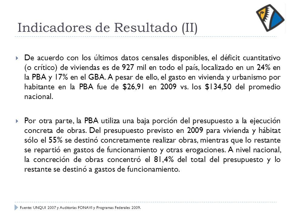 Indicadores de Resultado (II) De acuerdo con los últimos datos censales disponibles, el déficit cuantitativo (o crítico) de viviendas es de 927 mil en