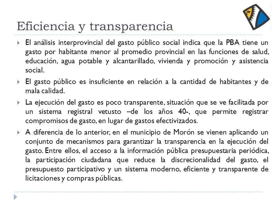Eficiencia y transparencia El análisis interprovincial del gasto público social indica que la PBA tiene un gasto por habitante menor al promedio provi