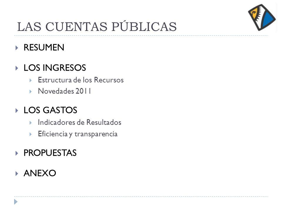 LAS CUENTAS PÚBLICAS RESUMEN LOS INGRESOS Estructura de los Recursos Novedades 2011 LOS GASTOS Indicadores de Resultados Eficiencia y transparencia PR