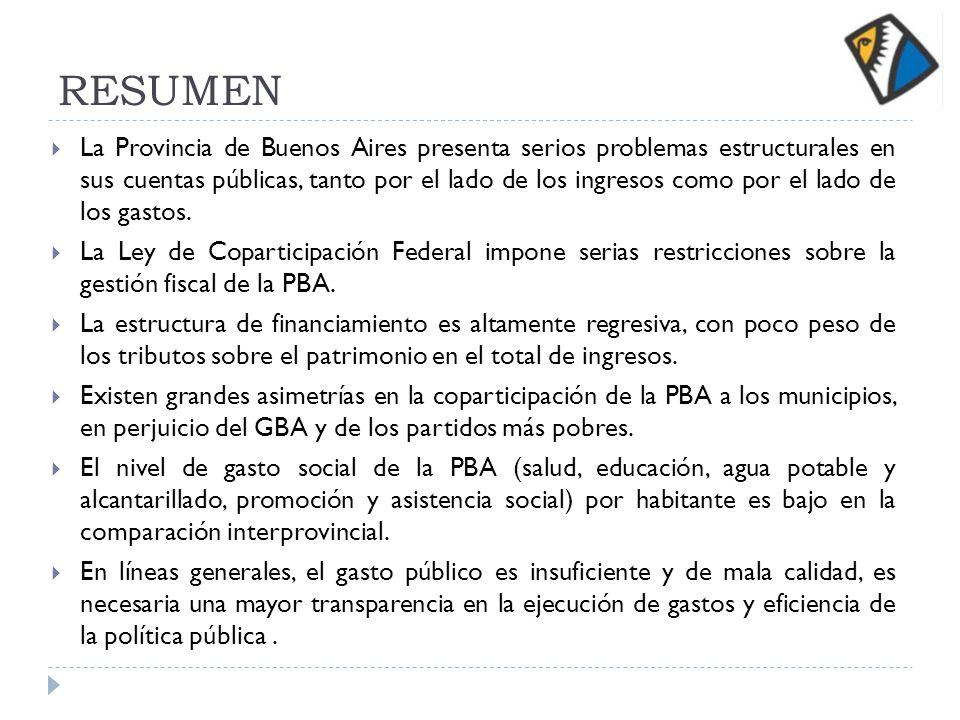 INGRESOS La actual Ley de Coparticipación Federal (Nº 25.548) implica que la PBA transfiere una parte considerable de sus ingresos al conjunto de las provincias ya que sus ingresos se redujeron en 1988 de 25,93% de la masa coparticipable al 19,93% actual.